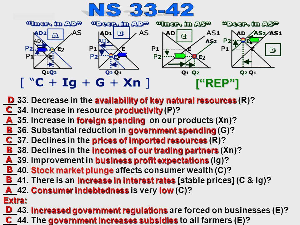 NS 33-42 2. 2. 2. 2. [ REP ] D. ___33. Decrease in the availability of key natural resources (R)